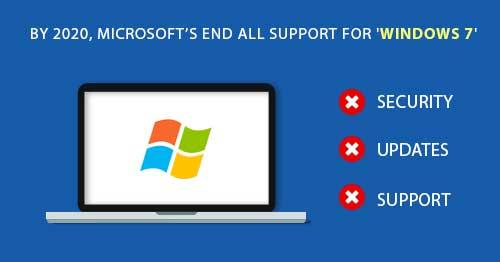 Microsoft объявляет об окончании поддержки Windows 7 14 января 2020 г.