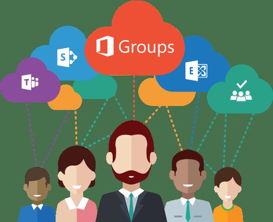 Что такое группы Office 365 и как создавать группы Office 365