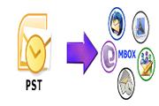 Прочтите о миграции PST в Mbox