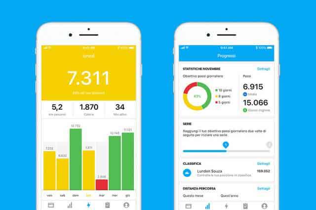 5 лучших альтернатив Google Fit для iPhone