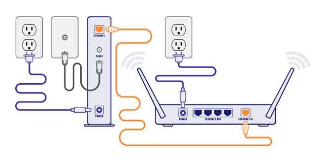 Как настроить Интернет у себя дома (для начинающих)