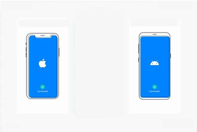 Как передавать текстовые сообщения с iPhone на Android