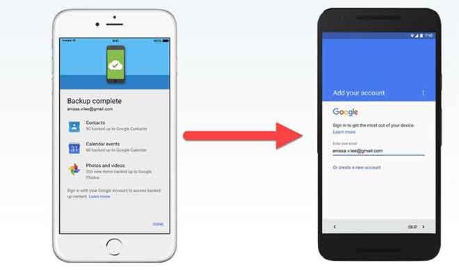 Как перенести контакты Google на iPhone
