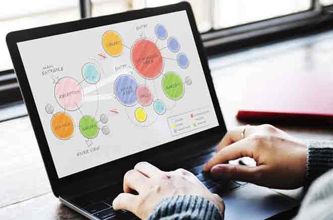 7 альтернатив PowerPoint, которые вы можете использовать в Интернете